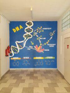 Biochemické malování